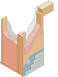 Typical wood frame wall construction